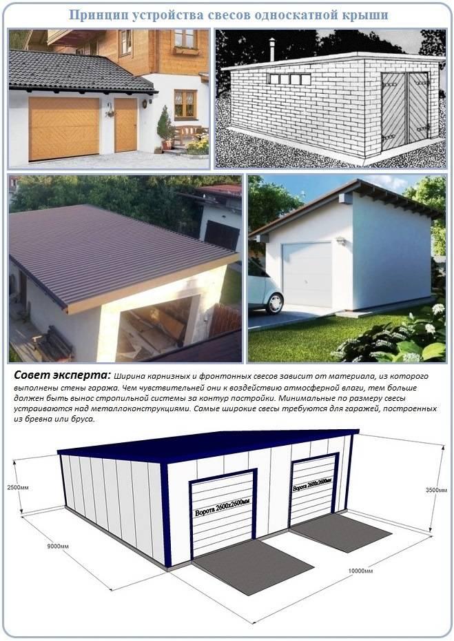 Односкатная крыша для гаража - варианты, как сделать своими руками