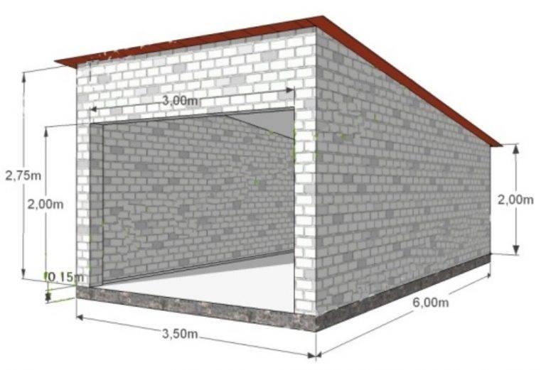 Проекты двухэтажных гаражей из пеноблоков. как пристроить гараж к дому из пеноблоков: конструктивные решения для разных типов построек
