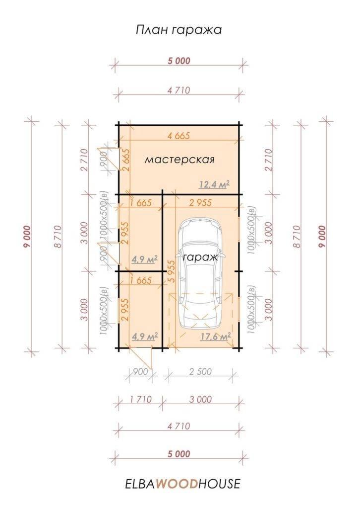 Стандартные размеры гаража для легкового автомобиля и технический план гаража