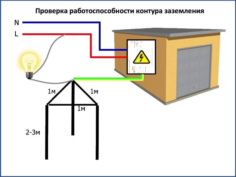 Как сделать заземление в гараже своими руками при подключении к сети 220в