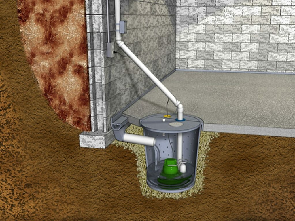 Особенности обустройства канализации в гараже