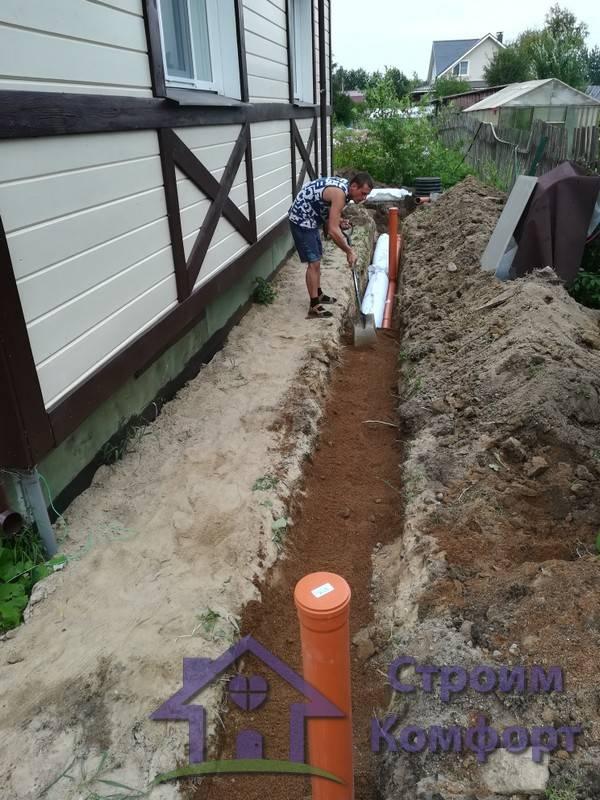 Как сделать дренаж фундамента частного дома? виды водоотводящей системы
