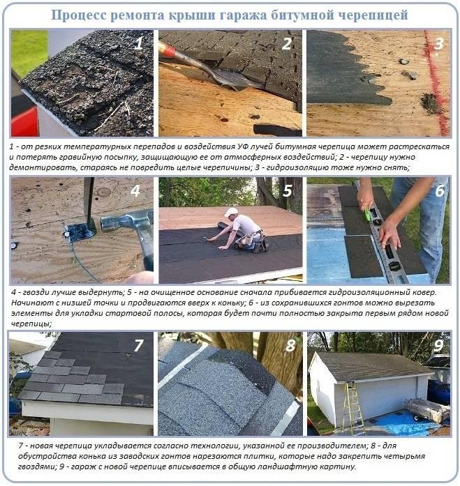 Как покрыть крышу гаража профнастилом своими руками: обрешетка, крепление листов