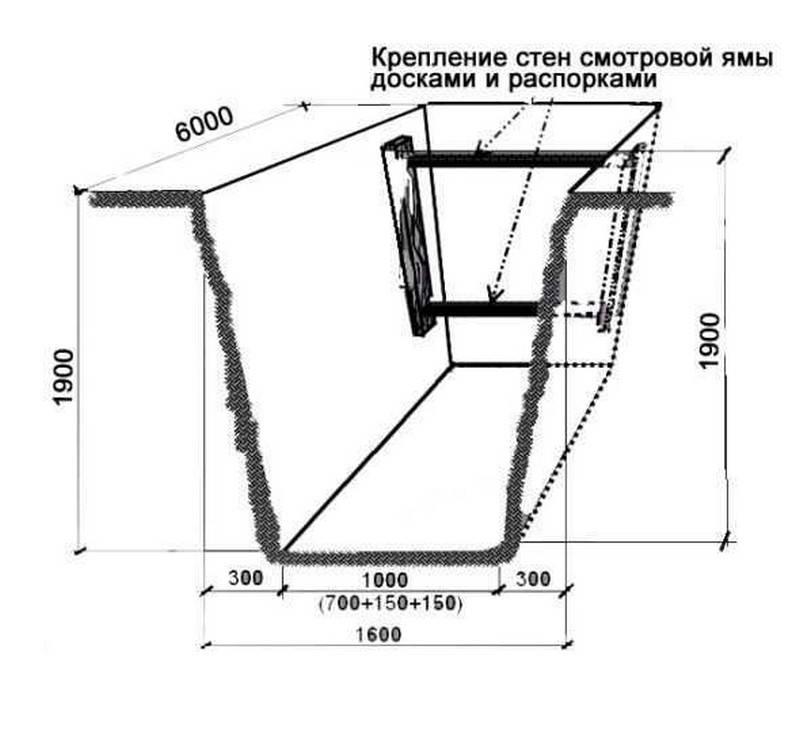 Смотровая яма в гараже своими руками: строим пошагово под легковую машину (120 фото)