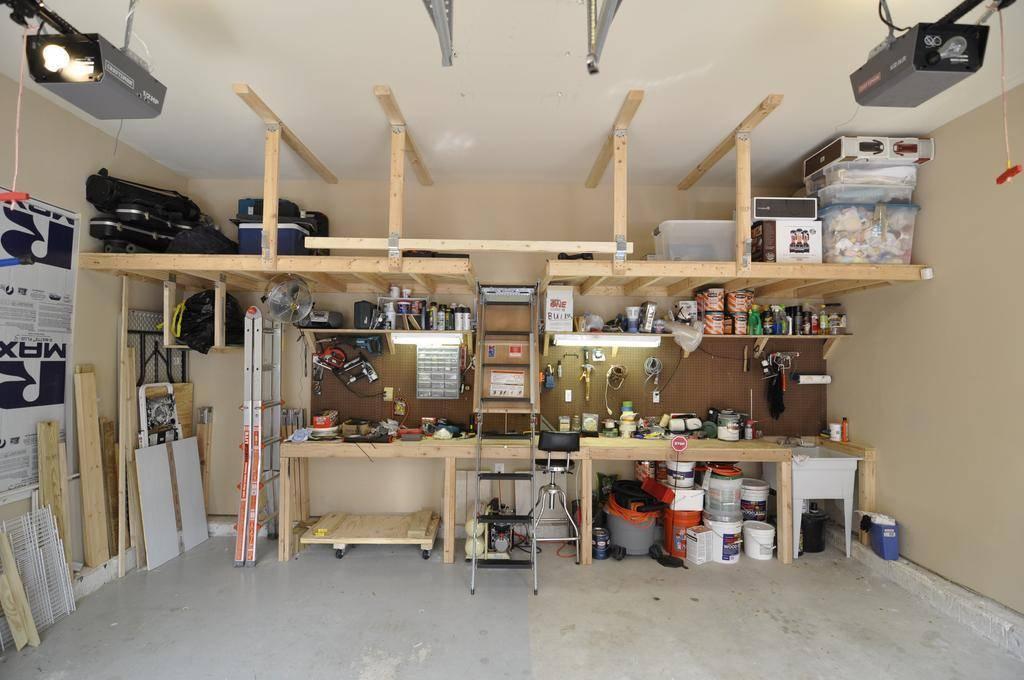 Топ лучших работающих идей бизнеса в гараже (фото и видео).