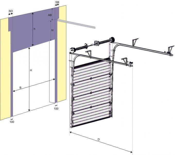 Как произвести установку роллетных ворот в гараже или внутри помещения, пошаговая инструкция