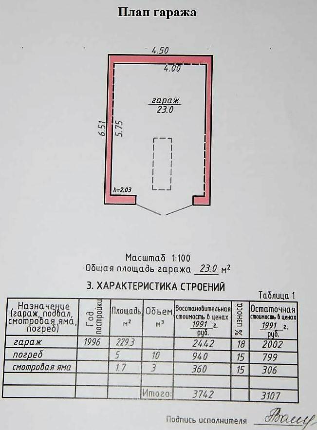 Как оформить документы при покупке гаража в кооперативе