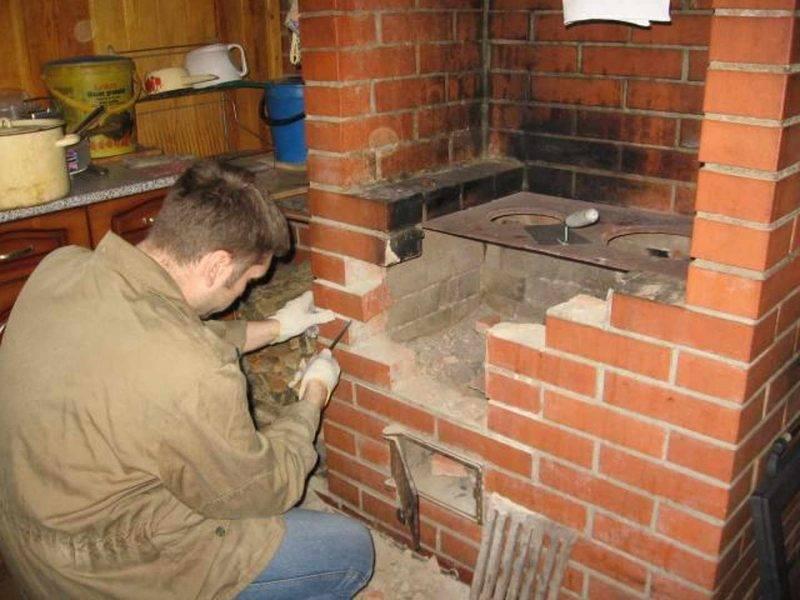 Печь для гаража своими руками: виды конструкций и их изготовление