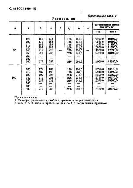 Как разметить петли на изделии - советы а. корфиати