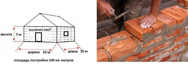 Расчет гаража, стройматериалов для строительства