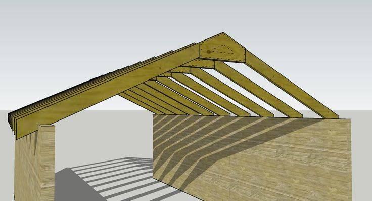 Крыша гаража своими руками: устройство, оптимальные идеи и основные модели крыш (120 фото и видео)