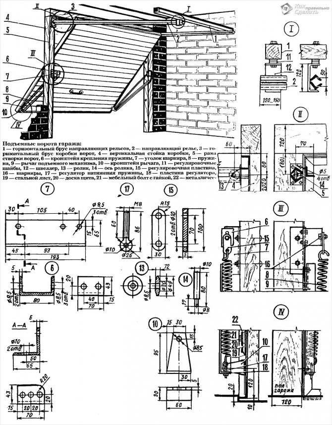 Ворота в гараж своими руками: 135 фото готовых конструкций + пошаговая инструкция по сборке