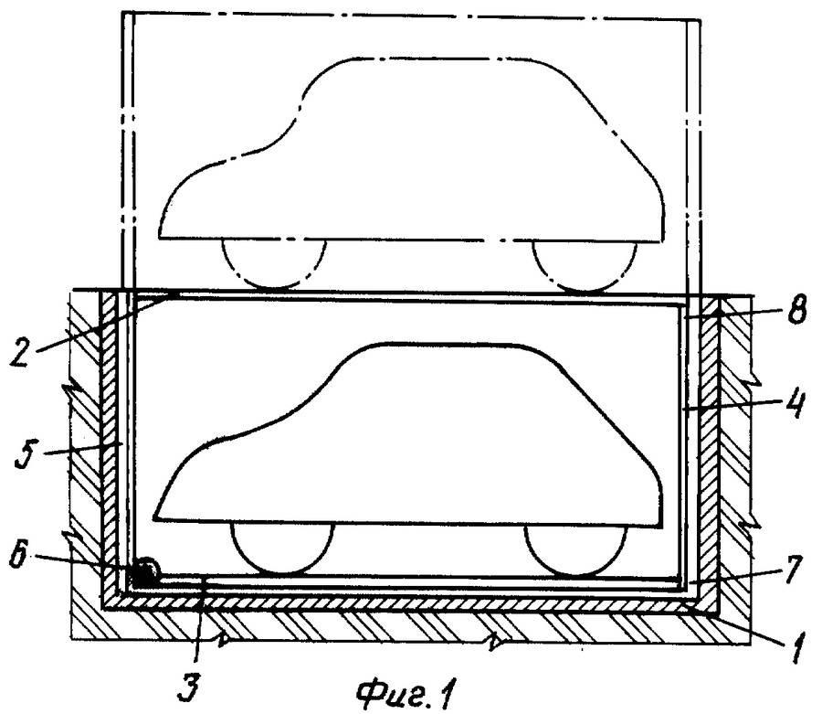 Основные нормы строительства гаража