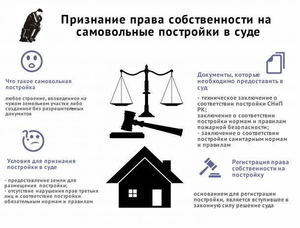 Иск в суд о признании собственности на гараж, образцы заявлений