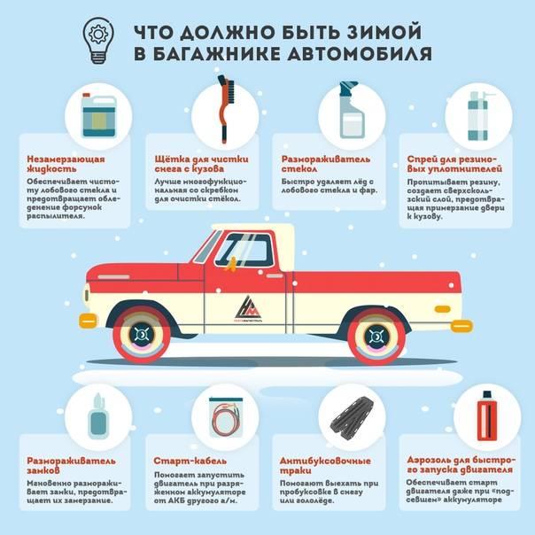Как законсервировать автомобиль на зиму: советы автолюбителям