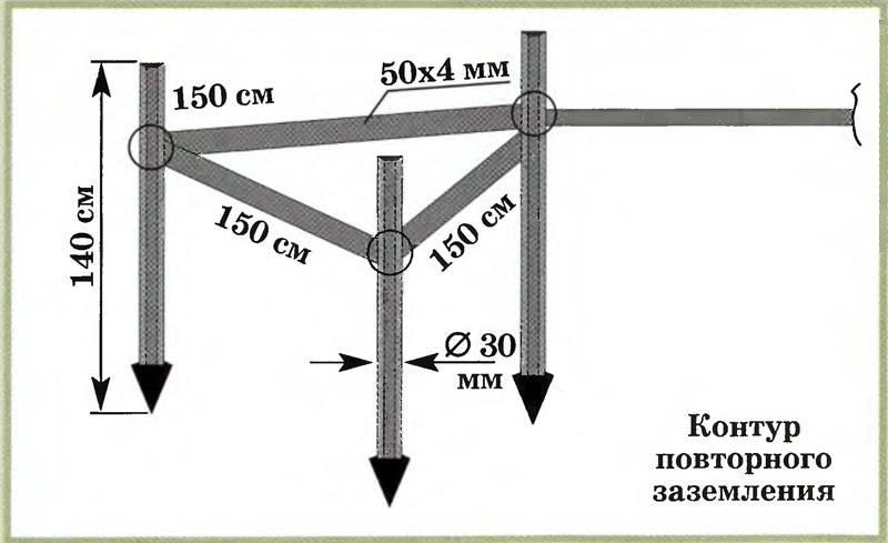 Заземление гаража: подробная инструкция с фото