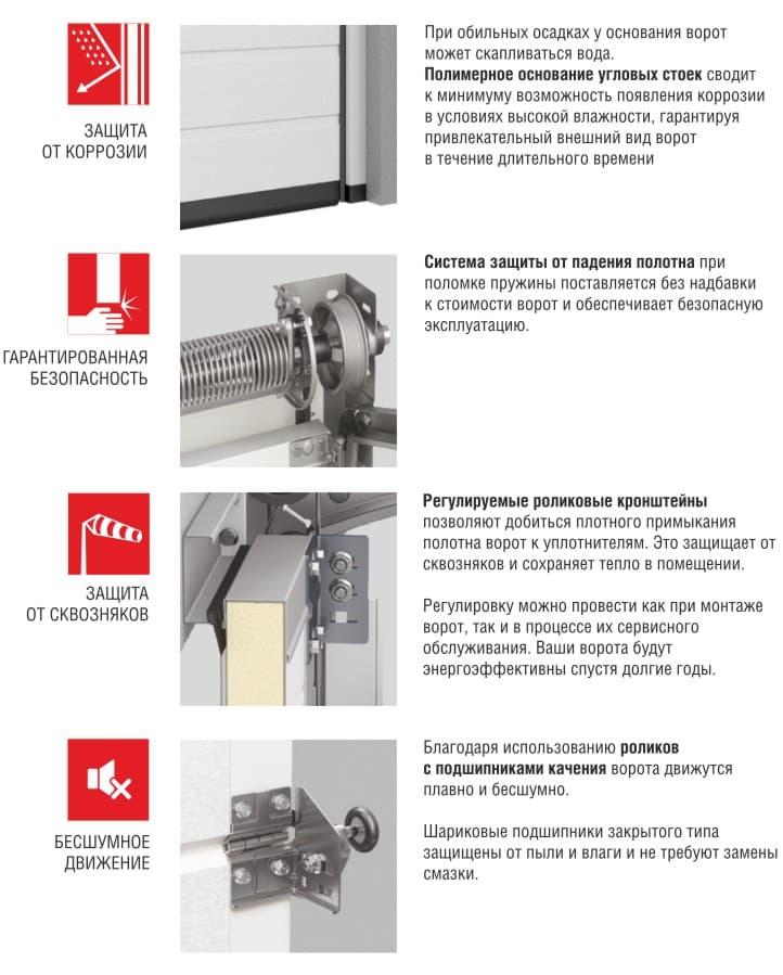 Промышленные секционные ворота алютех (alutech)