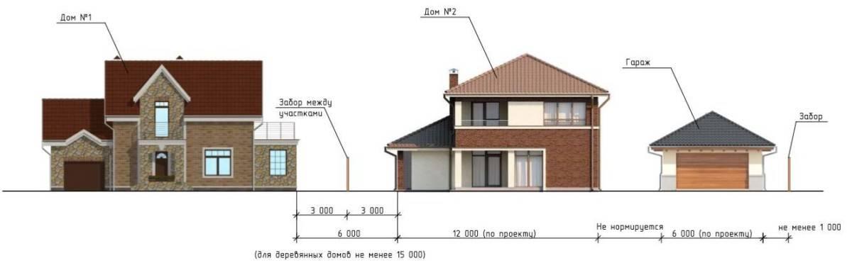 На каком расстоянии от забора строить гараж – правила и нормы