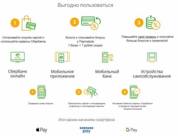 Как пользоваться кредитной картой: оформление и советы