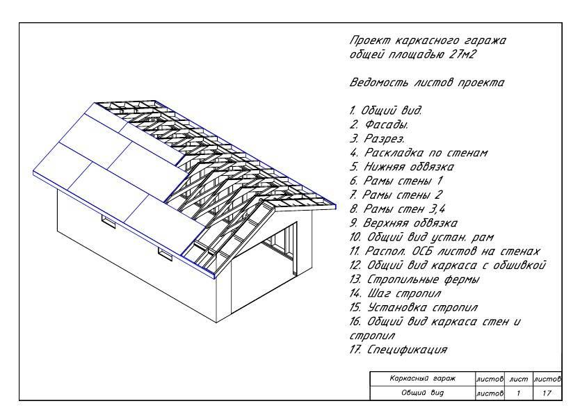 Гараж из сэндвич панелей своими руками строительство и ремонт гаража