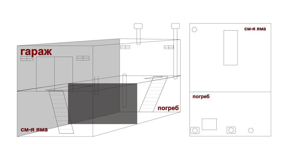 Проекты гаражей на одну машину с хозблоком. проект гаража на 1 авто с хозяйственным блоком, летней кухней и подвалом «хозяин 1»