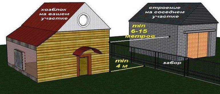 На каком расстоянии можно строить гараж от забора
