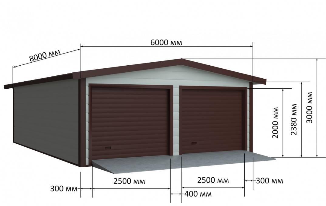 Самые выгодные материалы для строительства гаража