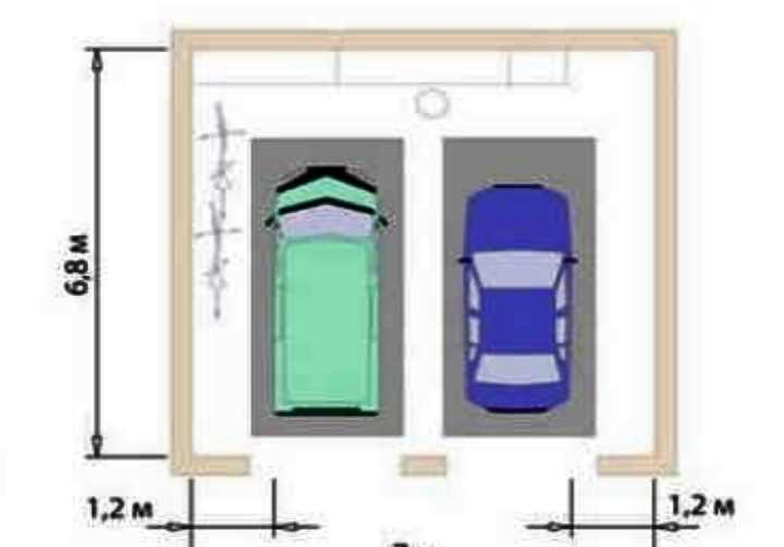 Размеры гаражных ворот (высота и ширина)