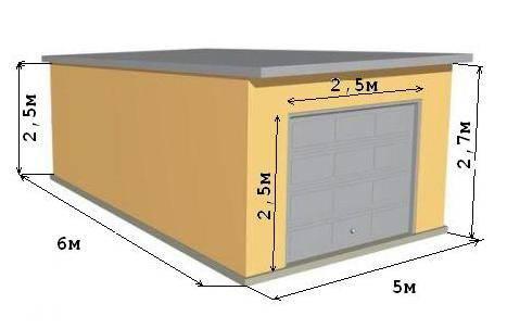 Как построить гараж 4х6 сколько нужно пеноблоков крыша скатная
