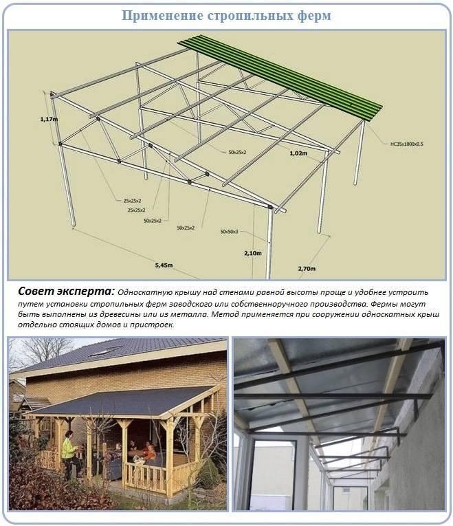 Односкатный навес: чертежи расчет, металлический, поликарбонат и другие материалы