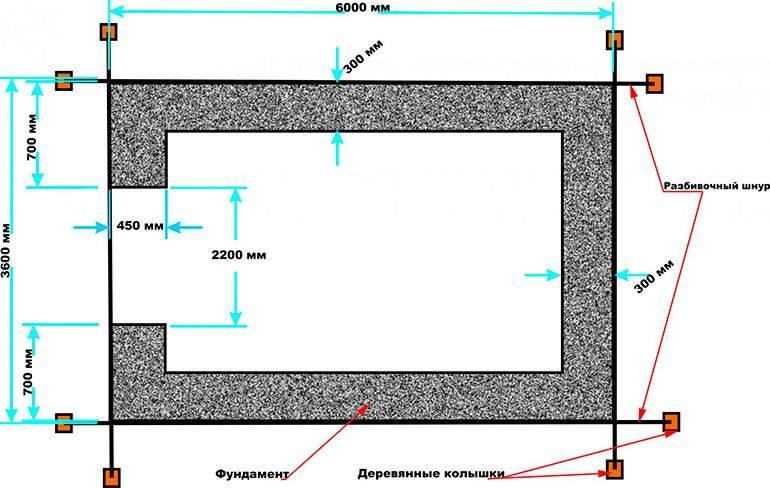 Устройство фундамента под гараж: поэтапная инструкция и тонкости реализации