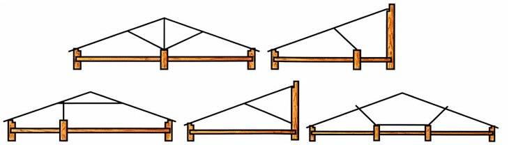 Крыша для гаража своими руками