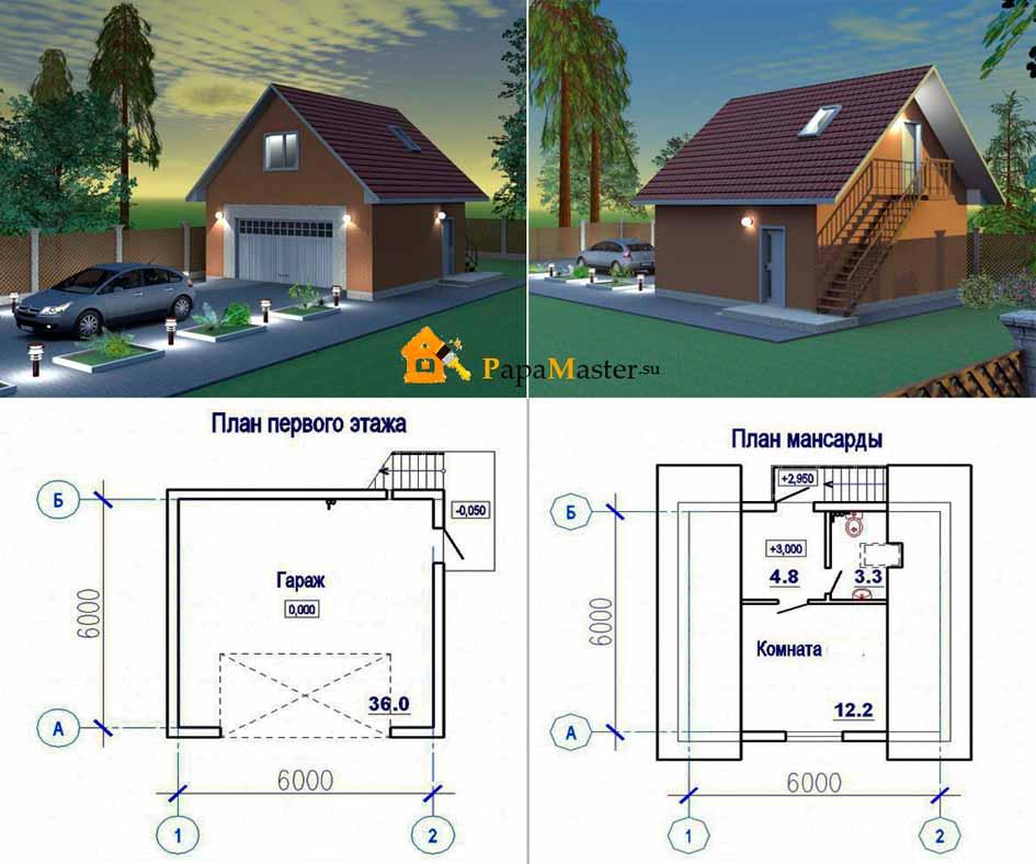 Планировка дома с гаражом - плюсы и минусы домов с гаражом. создание подъездных путей, вентиляция гаража. особенности постройки двухэтажных гаражей (фото + видео)