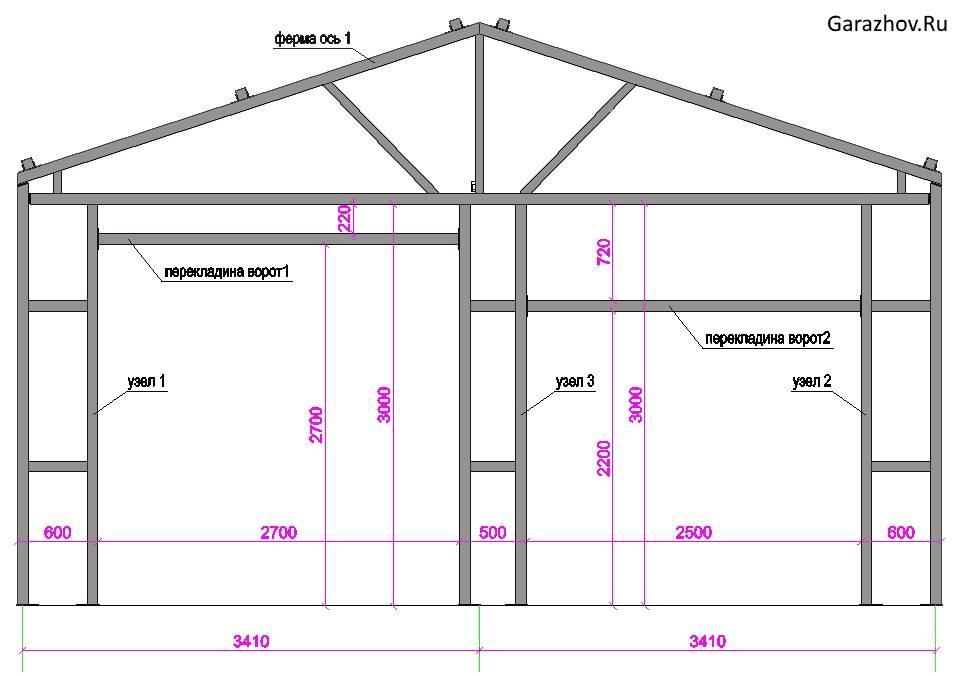 Каркасный гараж из профильной трубы своими руками: технология строительства