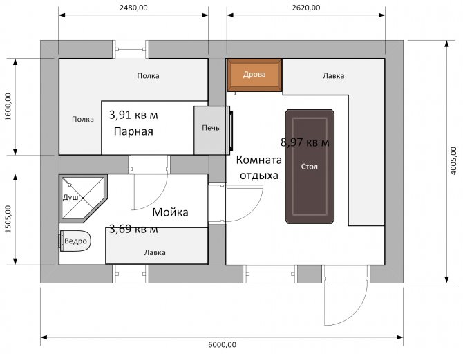 Баня (сауна) в гараже: подготовка, утепление и отделка помещения своими руками