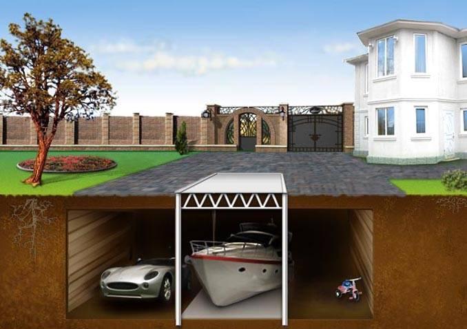 Как сделать подземный гараж в частном доме: этапы работ